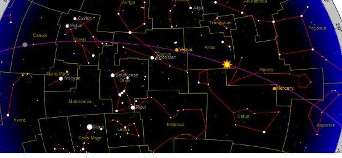 Le 23 avril 2018, la Lune est dans la Constellation du Cancer, Jupiter est dans la Constellation de la Balance et le Soleil dans la constellation du Bélier